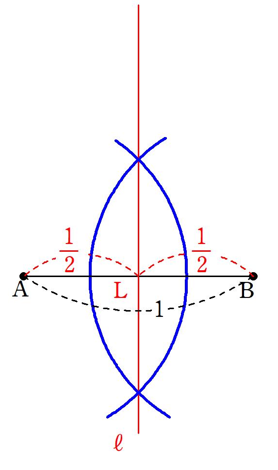 作図の解説1