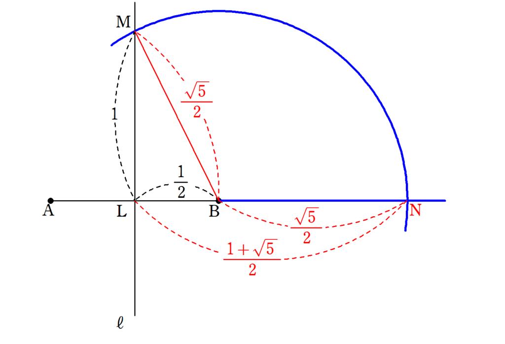作図の解説3