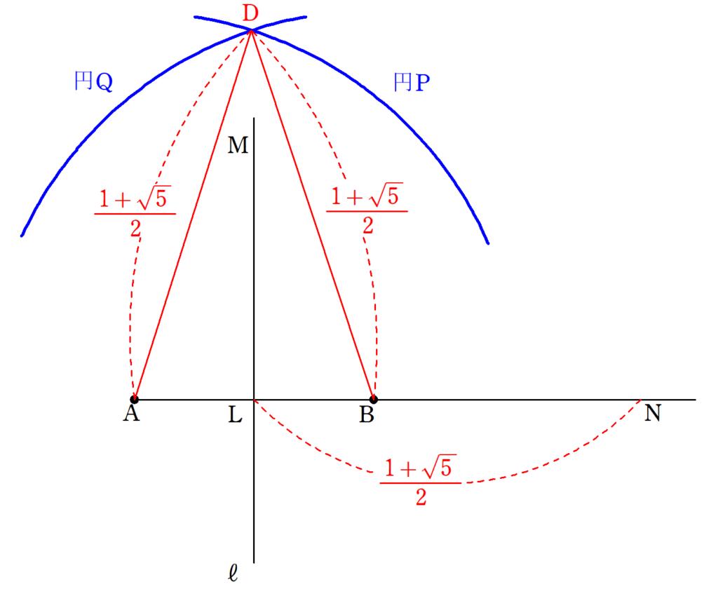 作図の解説4