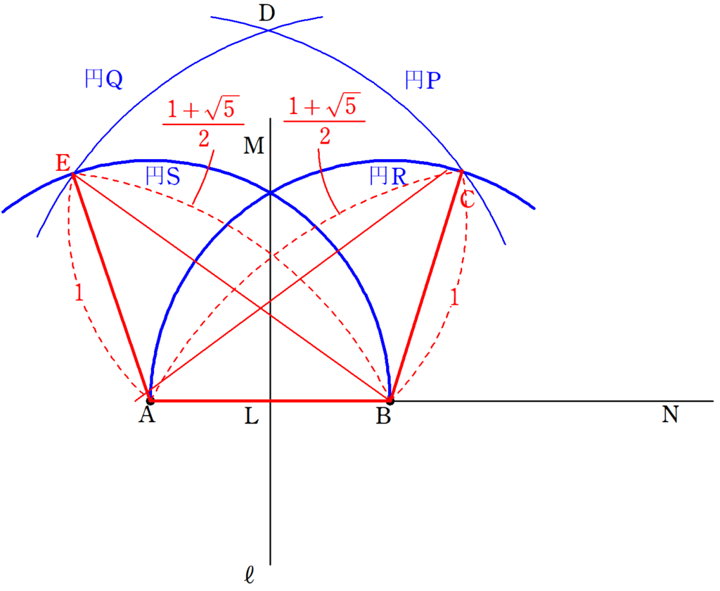 作図の解説5