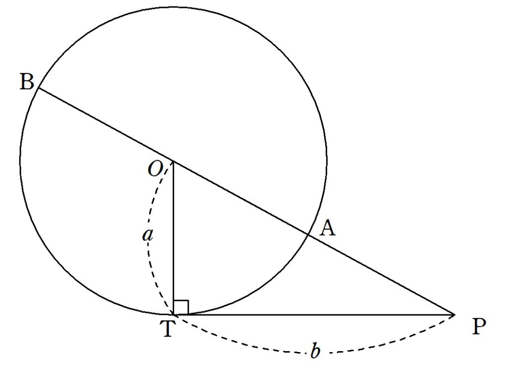 円と接線1