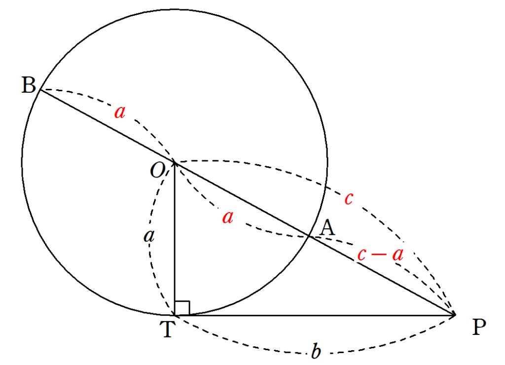 円と接線2